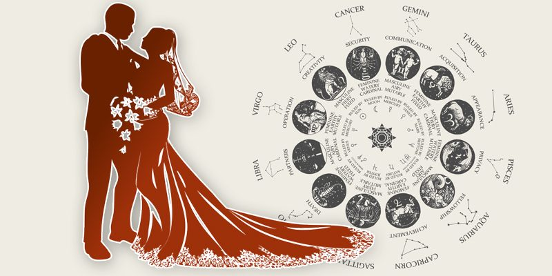 Astrologers – an important part of every Hindu Wedding